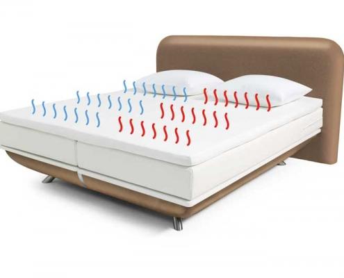 Bett mit Temperaturkontrolle